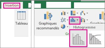 Commande Histogramme atteinte par le biais du bouton Insérer un graphique statistique