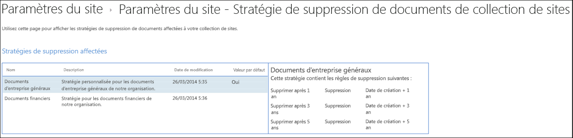 Affichage des stratégies de suppression de documents affectées à une collection de sites