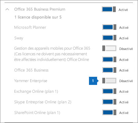 Capture d'écran de la licence Yammer définie sur la position «désactivée»