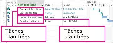 Tâches planifiées manuellement et automatiquement expliquées