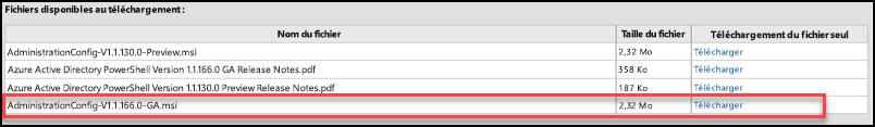 Capture d'écran montrant le nom de fichier pour le téléchargement du Module Azure pour annuaire Active pour Windows PowerShell