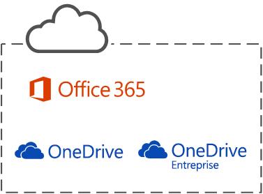Les trois services cloud de Microsoft