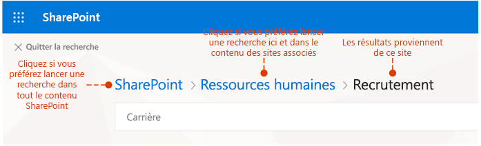 Capture d'écran montrant d'où proviennent les résultats et autres emplacements pour rechercher