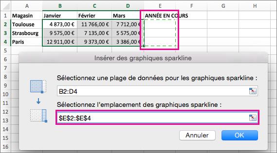 Sélectionner l'emplacement de destination pour les graphiques sparkline