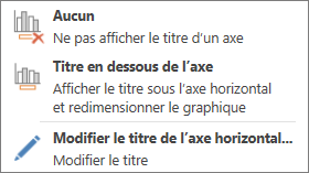 Options du titre de l'axe horizontal