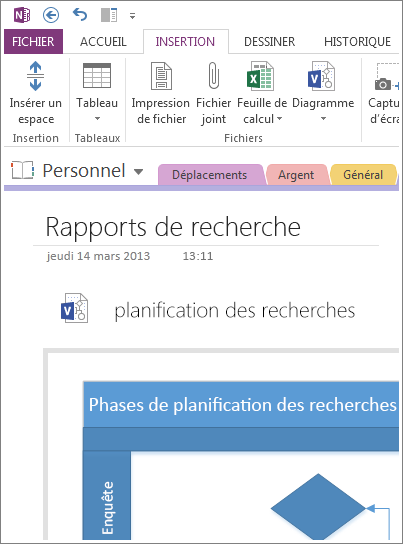 Ajouter un diagramme visio une page support office - Diagramme sur open office ...