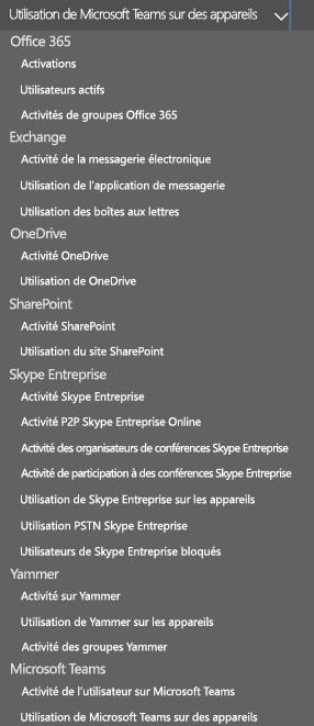 Sélectionner un rapport - Activité de l'utilisateur sur Microsoft Teams.