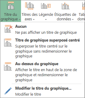 Options de Titre de graphique