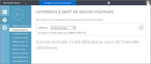 Capture d'écran montre la page pour le rapport «Se ins d'origine inconnue», disponible à partir de la page Rapports de l'onglet Active Directory dans le portail de gestion Azure.