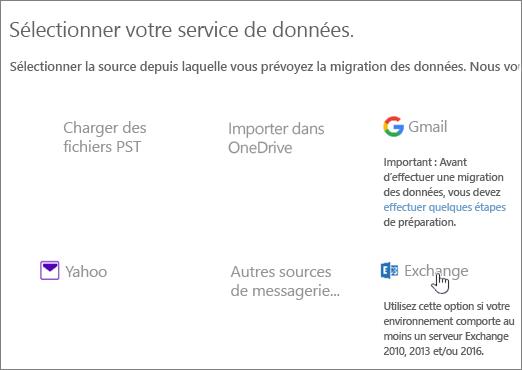 Sur la page Migration, sélectionnez Exchange comme service de données