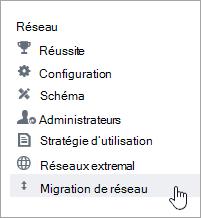 Capture d'écran de l'élément de menu Migration de réseau pour les administrateurs Yammer