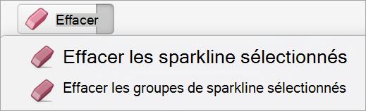 Options pour la désactivation de graphiques sparkline