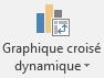 Option Graphique croisé dynamique dans le ruban