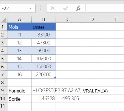 Exemple 1 : fonction LOGEST