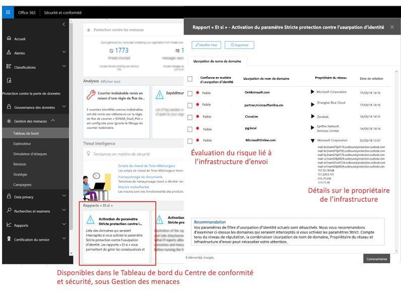 «Que se passe-t-il si» rapport d'activation antispoofing
