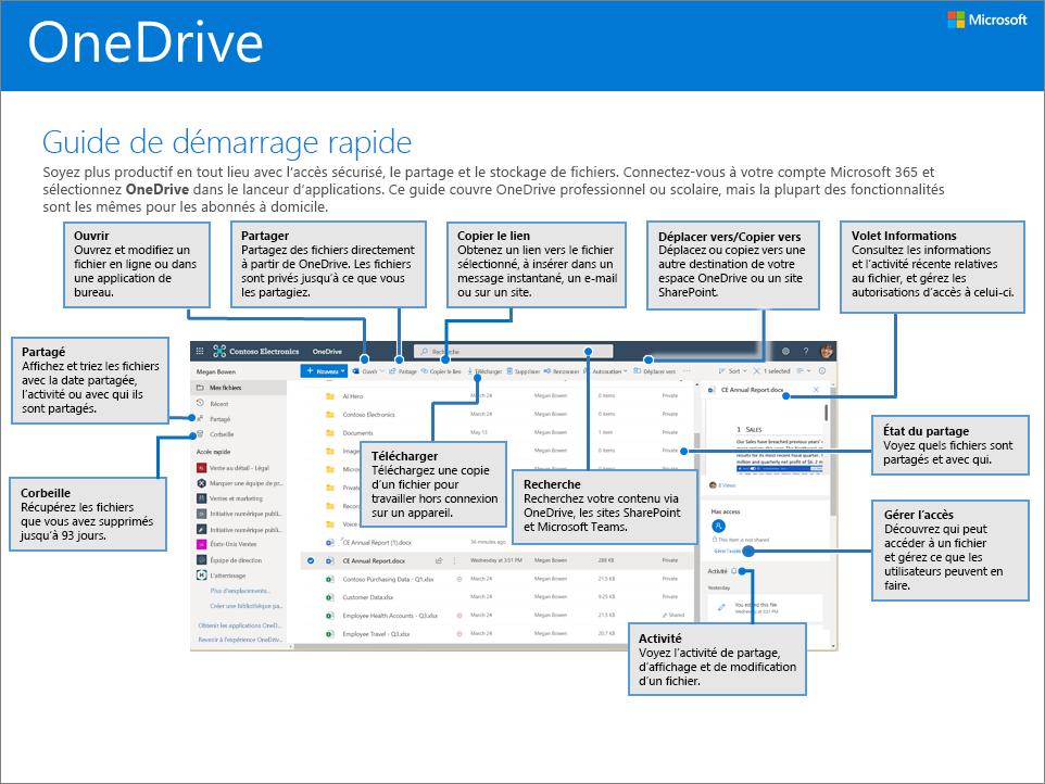 Guide de démarrage rapide de OneDrive
