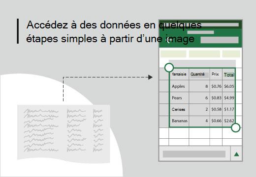 Image conceptuelle d'un tableau dessiné inséré dans Excel sur un appareil portable sous forme de tableau.