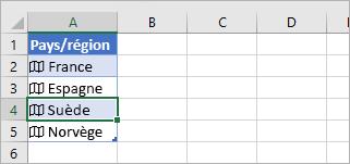 Cellule d'enregistrement lié sélectionnée dans un tableau