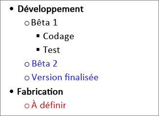 Image de tâches sous forme de plan dans Microsoft Word