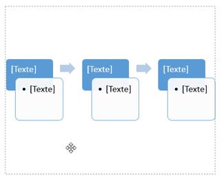 Remplacer les espaces réservés au texte par votre propre texte