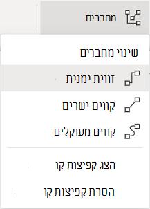 הכרטיסיה 'צורות' ברצועת הכלים כוללת את תפריט האפשרויות 'מחברים'.