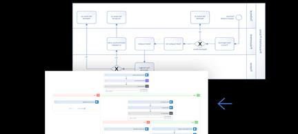 דיאגרמת Visio שהומרה ל-Microsoft Flow