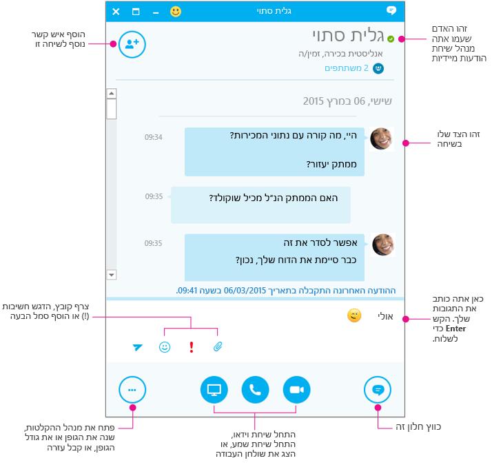 חלונית ההודעות המיידיות של Skype for Business, בדיאגרמה