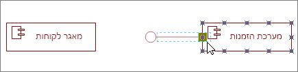 צורת ממשק מודבקת לצורת רכיב שסופקו