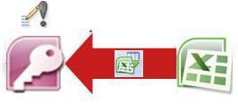 ייבוא נתונים מ- Excel ל- Access