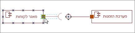 צורת ממשק נדרש מודבקת לצורת רכיב