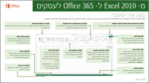 תמונה ממוזערת של המדריך למעבר מ- Excel 2010 ל- Office 365