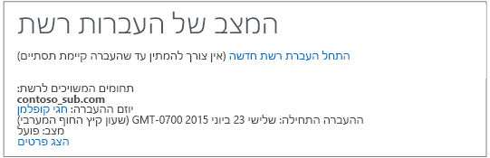 צילום מסך שמציג את מצב העברות הרשת - העברת רשת Yammer מופעלת