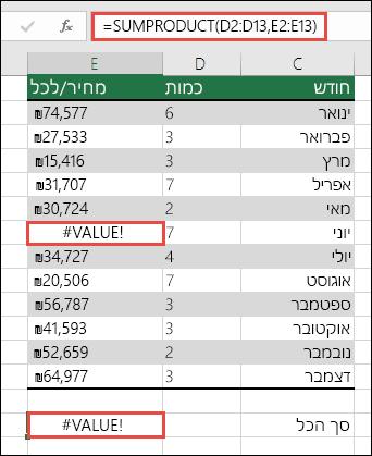 הנוסחה בתא E15 מציגה שגיאת #VALUE! מאחר שישנה שגיאת #VALUE! בעמודה E.