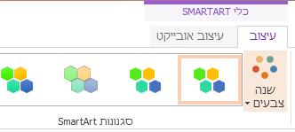 לחצן שנה צבעים בקבוצה 'סגנונות SmartArt'