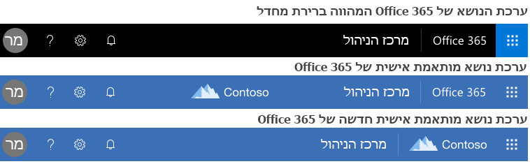 דוגמה לשינוי ערכת נושא של Office 365