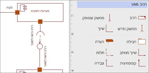הסטנסיל רכיב UML וצורות דוגמה בדף