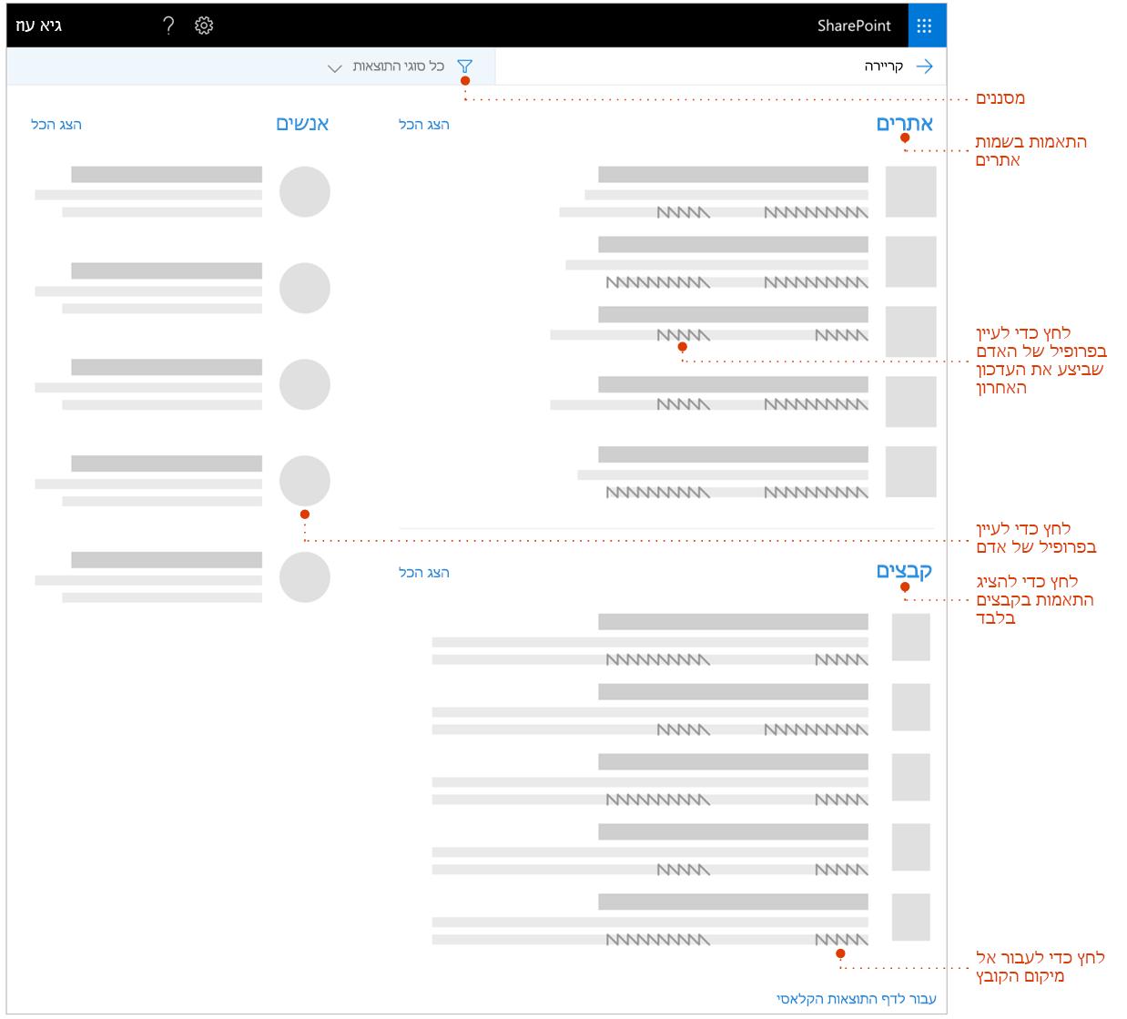 דף עם מצביעים על רכיבים לסייר תוצאות צילום מסך של החיפוש.