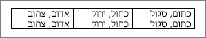 דוגמה לטבלה שהומרה