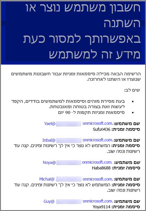 דואר אלקטרוני לדוגמה עם מידע בנוגע לאישורי המשתמש