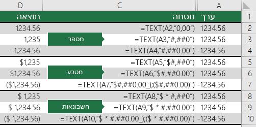 דוגמאות של הפונקציה TEXT עם תבניות 'מספר', 'מטבע' ו'חשבונאות'