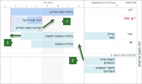 העברת פעילויות בלוח התכנון של הצוות