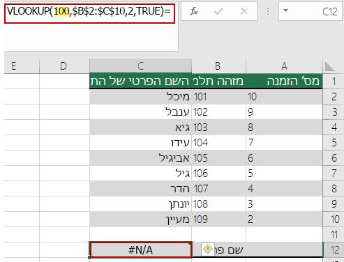 השגיאה n/A ב- VLOOKUP כאשר הערך בדיקת מידע קטן מהערך הקטן ביותר במערך