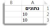 נתונים בתאים A2 ו- A3 בגליון עבודה של Excel