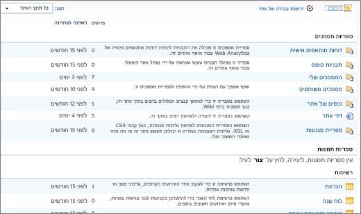 דף ' כל תוכן האתר ' של SharePoint 2010