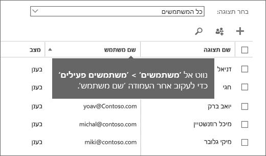 """העמודה """"שם משתמש"""" במרכז הניהול של Office 365"""