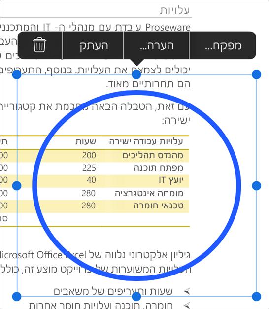עריכת סימונים ב- PDF