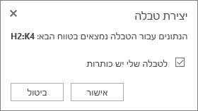 צילום מסך מציג את תיבת הדו-שיח 'יצירת טבלה', שבה תיבת הסימון עבור האפשרות 'לטבלה שלי יש כותרות' נבחרה