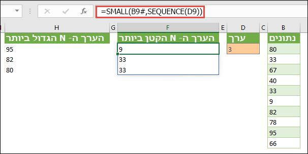 נוסחת מערך של Excel כדי למצוא את הערך הקטן ביותר ה-n: = SMALL (B9, רצף (D9))