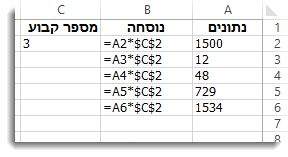 מספרים בעמודה A, נוסחה בעמודה B עם סימני $, והמספר 3 בעמודה C