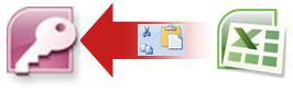 העתקת נתוני Excel ל- Access